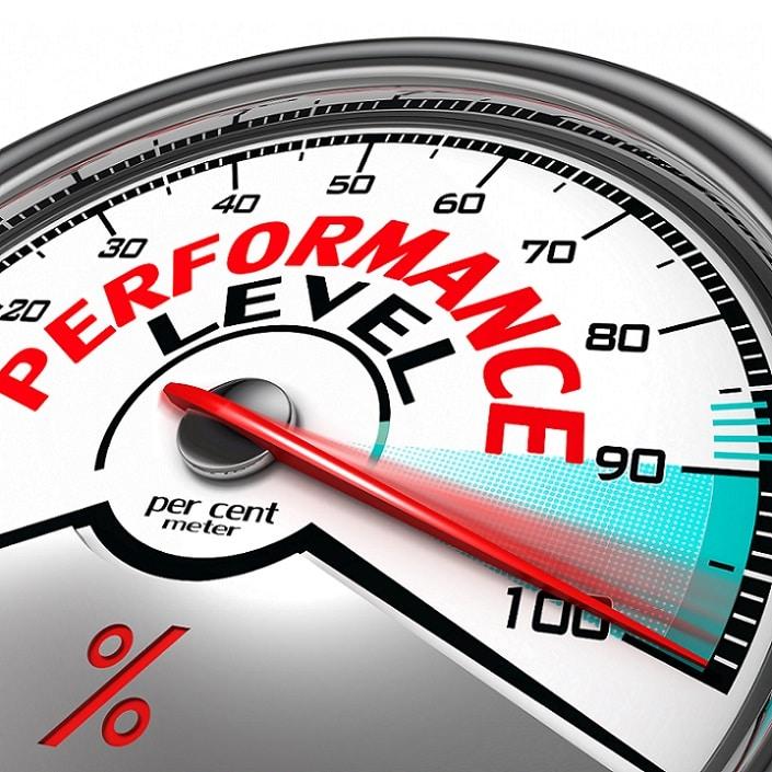 sales capabilities meter showing performance levels