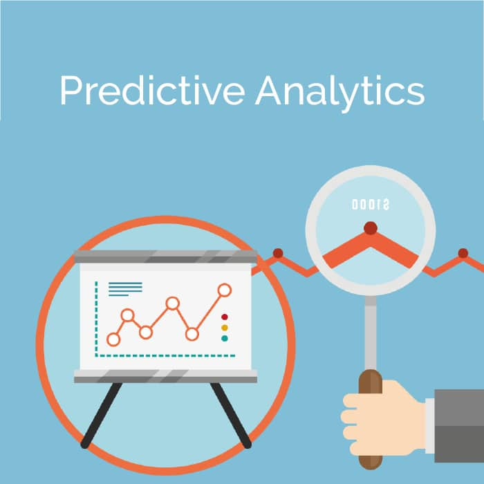 increased revenue through predictive analytics