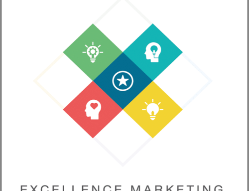 Maximising Marketing Effectiveness for Improved ROI